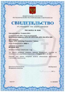 Свидетельство об утверждении типа СИ № 20085-11 (APPA 107, APPA 107N, APPA 109, APPA 109N)
